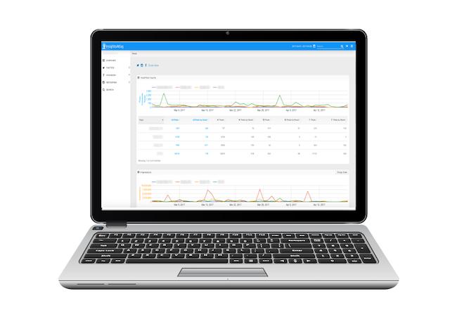 competitor benchmarking analysis